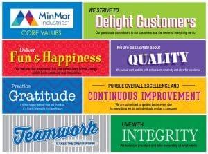 MinMor-Core-Values